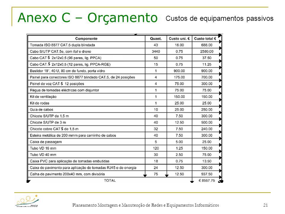 Planeamento Montagem e Manutenção de Redes e Equipamentos Informáticos 21 Anexo C – Orçamento Custos de equipamentos passivos