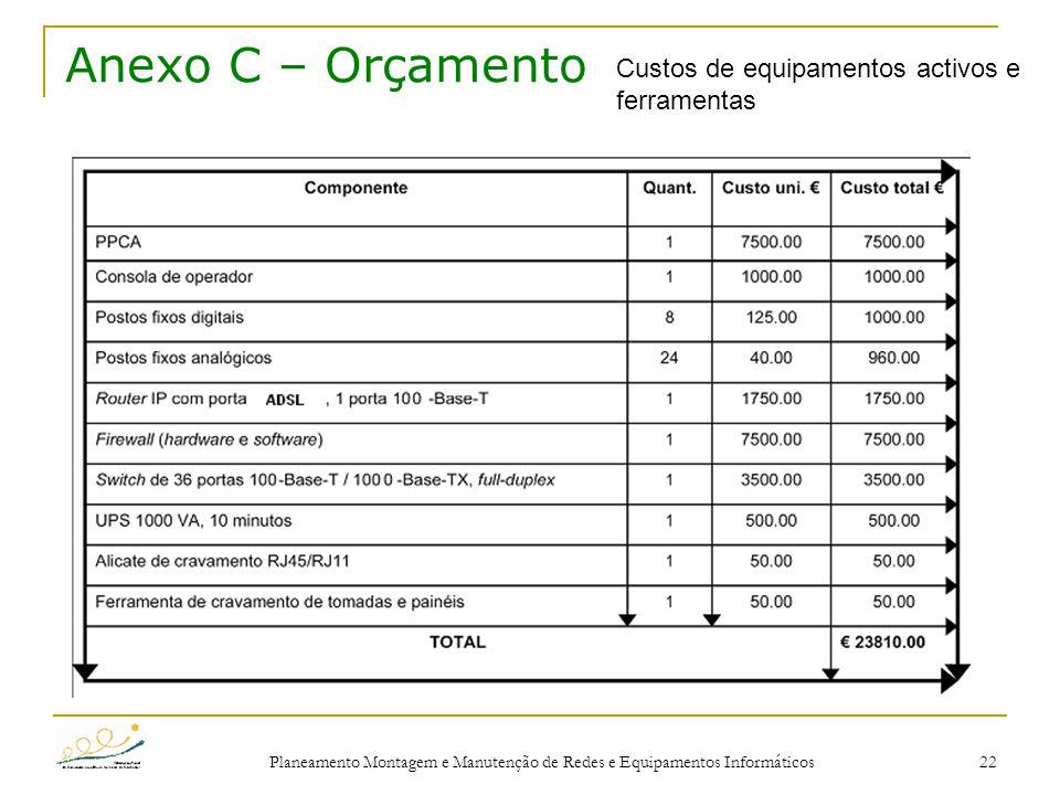 Planeamento Montagem e Manutenção de Redes e Equipamentos Informáticos 22 Anexo C – Orçamento Custos de equipamentos activos e ferramentas