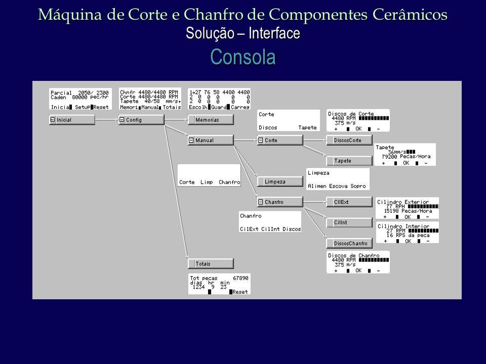 Máquina de Corte e Chanfro de Componentes Cerâmicos Solução – Interface Consola