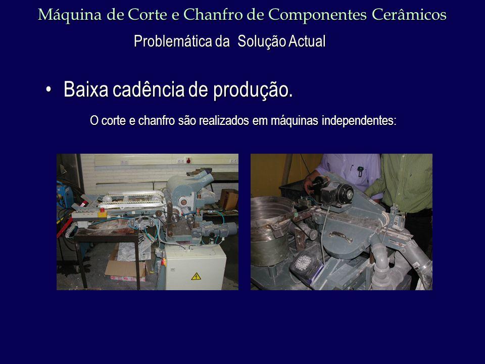 Máquina de Corte e Chanfro de Componentes Cerâmicos Baixa cadência de produção.Baixa cadência de produção.