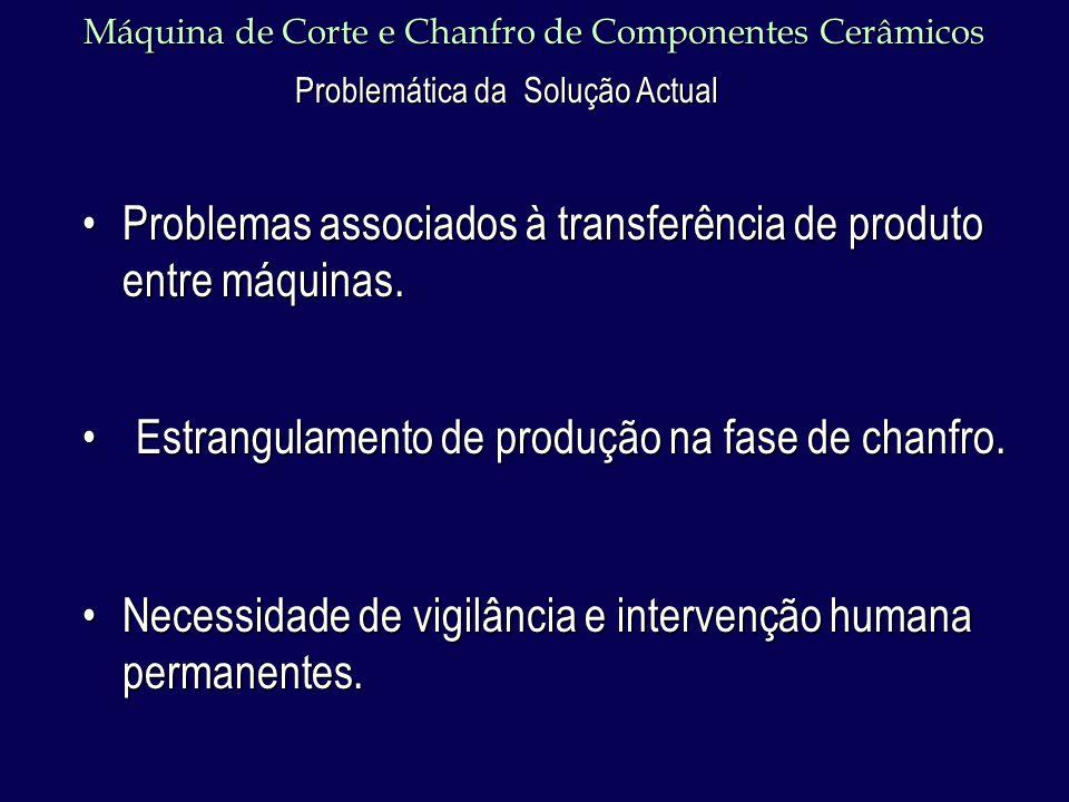 Máquina de Corte e Chanfro de Componentes Cerâmicos Necessidade de vigilância e intervenção humana permanentes.Necessidade de vigilância e intervenção humana permanentes.