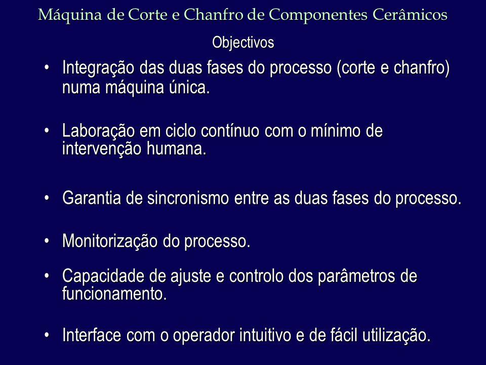 Máquina de Corte e Chanfro de Componentes Cerâmicos Objectivos Laboração em ciclo contínuo com o mínimo de intervenção humana.Laboração em ciclo contínuo com o mínimo de intervenção humana.