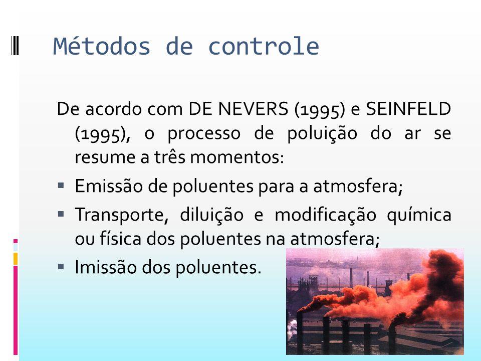 Métodos de controle De acordo com DE NEVERS (1995) e SEINFELD (1995), o processo de poluição do ar se resume a três momentos:  Emissão de poluentes p