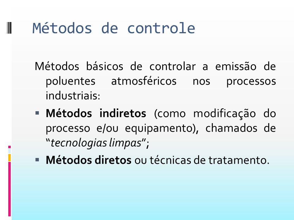 Métodos de controle Métodos básicos de controlar a emissão de poluentes atmosféricos nos processos industriais:  Métodos indiretos (como modificação