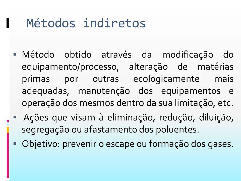 Métodos indiretos  Método obtido através da modificação do equipamento/processo, alteração de matérias primas por outras ecologicamente mais adequada