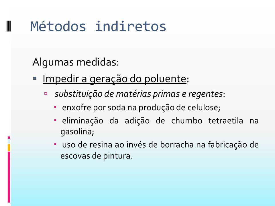 Métodos indiretos  Impedir a geração do poluente:  mudanças de processos ou operação:  utilização de operações contínuas automáticas;  uso de sistemas completamente fechados;  condensação e reutilização de vapores (indústria petrolífera);  processo úmido ao invés de processo seco;  processo soda ou termoquímico ao invés de processo KRAFT (sulfato alcalino) na produção de celulose (soda reduz a emissão de gás sulfídrico);