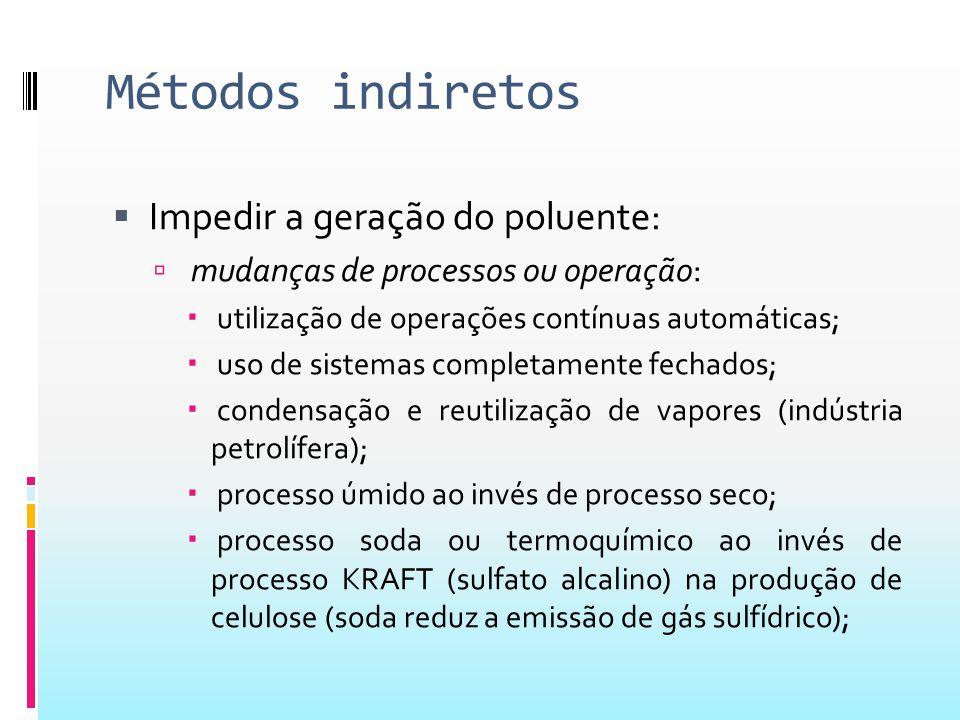 Métodos indiretos  Impedir a geração do poluente:  mudanças de processos ou operação:  utilização de operações contínuas automáticas;  uso de sist