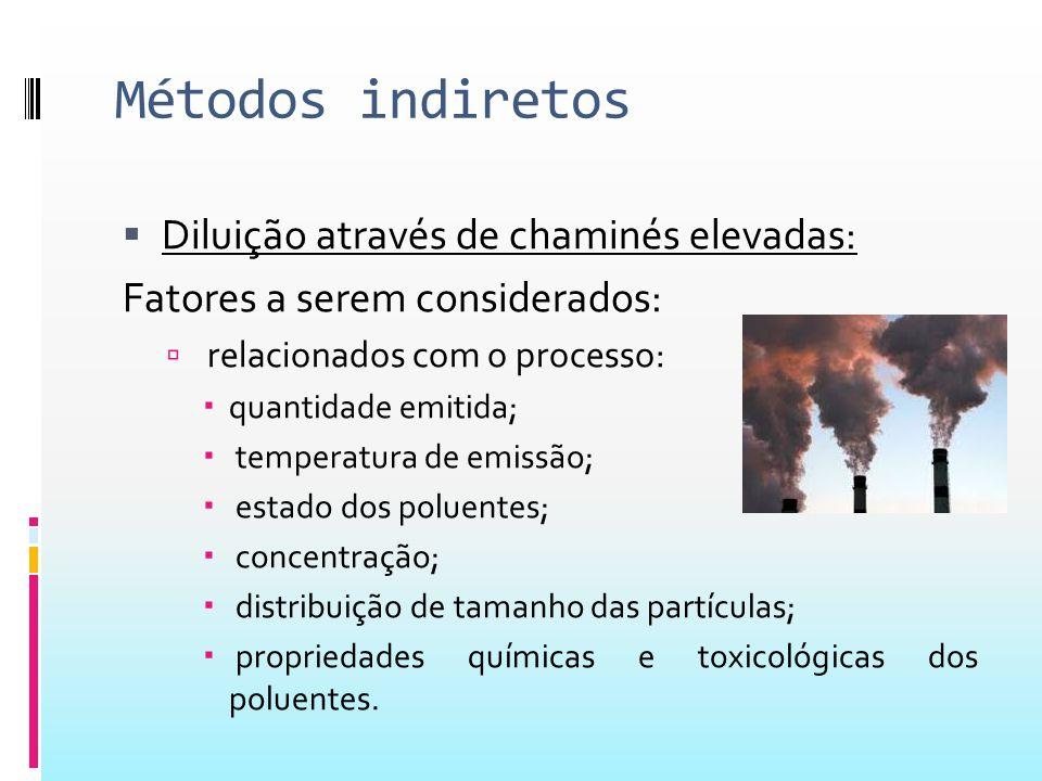Métodos indiretos  Diluição através de chaminés elevadas: Fatores a serem considerados:  relacionados com o processo:  quantidade emitida;  temper