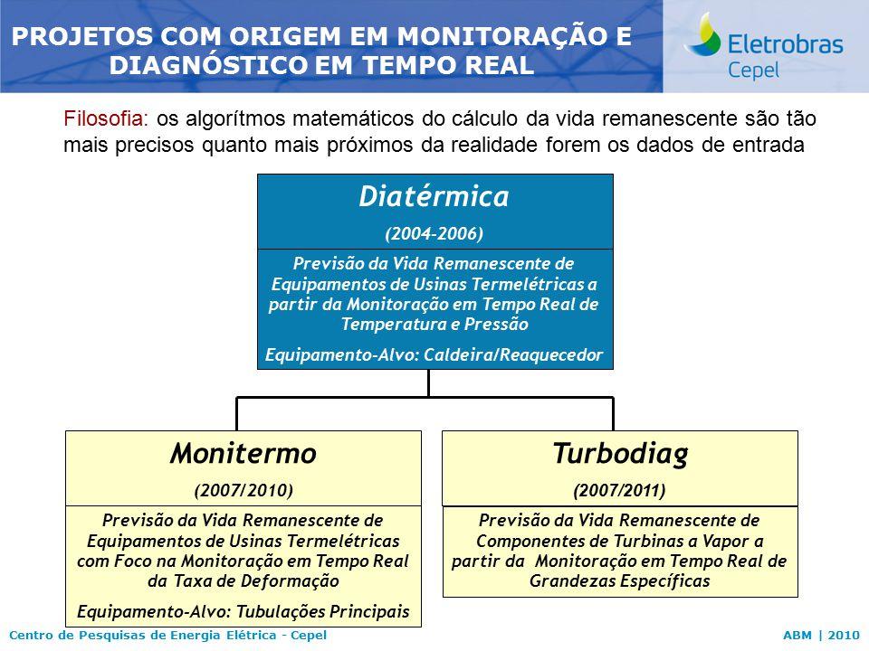 Centro de Pesquisas de Energia Elétrica - CepelABM | 2010 Previsão da Vida Remanescente de Componentes de Turbinas a Vapor a partir da Monitoração em