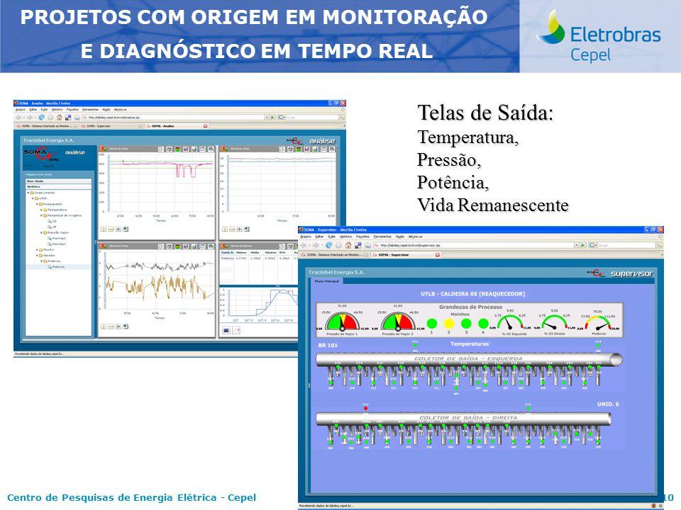 Centro de Pesquisas de Energia Elétrica - CepelABM | 2010 Telas de Saída: Temperatura, Pressão, Potência, Vida Remanescente PROJETOS COM ORIGEM EM MON