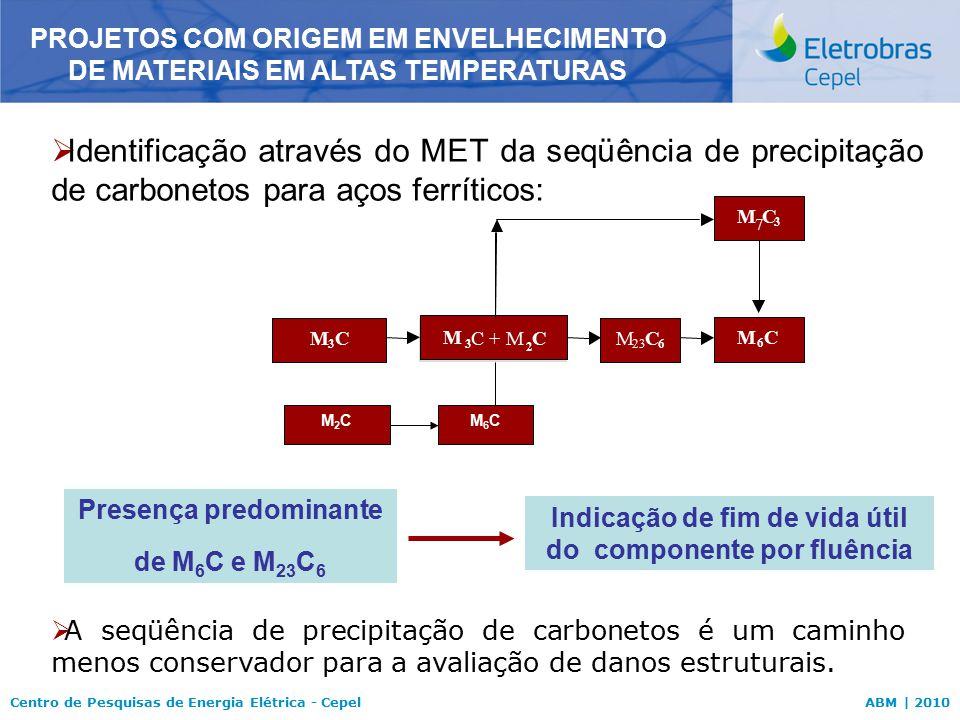 Centro de Pesquisas de Energia Elétrica - CepelABM | 2010  Identificação através do MET da seqüência de precipitação de carbonetos para aços ferrític
