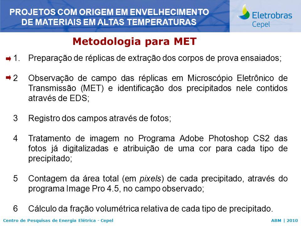 Centro de Pesquisas de Energia Elétrica - CepelABM | 2010 Metodologia para MET 1.Preparação de réplicas de extração dos corpos de prova ensaiados; 2Ob