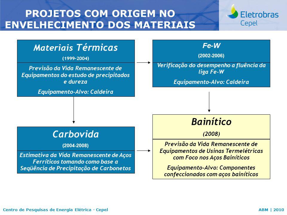 Centro de Pesquisas de Energia Elétrica - CepelABM | 2010 Previsão da Vida Remanescente de Equipamentos de Usinas Termelétricas com Foco nos Aços Bain