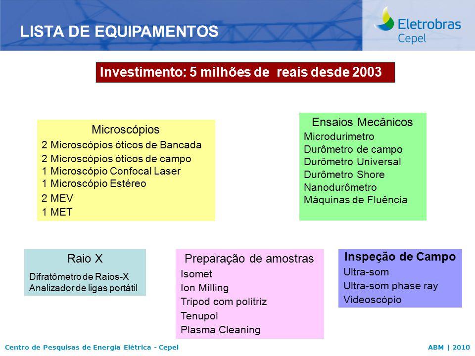 Centro de Pesquisas de Energia Elétrica - CepelABM | 2010 LISTA DE EQUIPAMENTOS Investimento: 5 milhões de reais desde 2003 Microscópios 2 Microscópio
