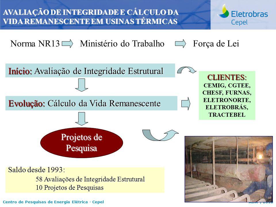 Centro de Pesquisas de Energia Elétrica - CepelABM | 2010 Previsão da Vida Remanescente de Equipamentos de Usinas Termelétricas com Foco nos Aços Bainíticos Equipamento-Alvo: Componentes confeccionados com aços bainíticos Materiais Térmicas (1999-2004) Previsão da Vida Remanescente de Equipamentos do estudo de precipitados e dureza Equipamento-Alvo: Caldeira Bainítico (2008) PROJETOS COM ORIGEM NO ENVELHECIMENTO DOS MATERIAIS Carbovida (2004-2008) Estimativa da Vida Remanescente de Aços Ferríticos tomando como base a Seqüência de Precipitação de Carbonetos Fe-W (2002-2006) Verificação do desempenho a fluência da liga Fe-W Equipamento-Alvo: Caldeira