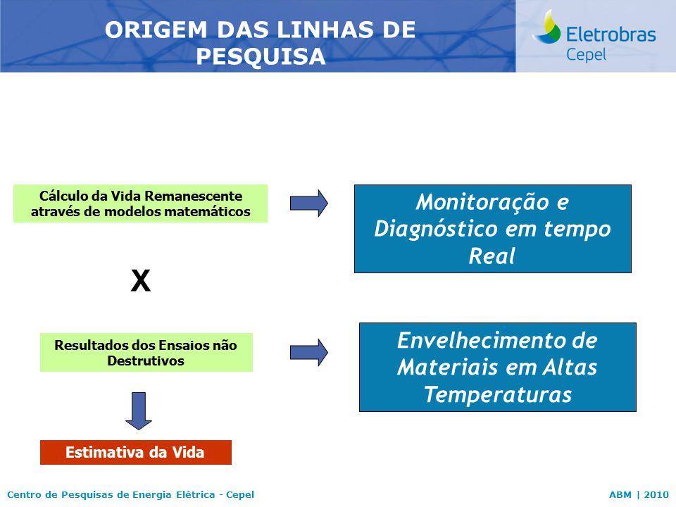Centro de Pesquisas de Energia Elétrica - CepelABM | 2010 Cálculo da Vida Remanescente através de modelos matemáticos Resultados dos Ensaios não Destr