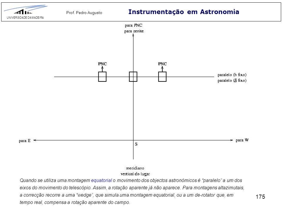 175 Instrumentação em Astronomia UNIVERSIDADE DA MADEIRA Prof. Pedro Augusto Quando se utiliza uma montagem equatorial o movimento dos objectos astron