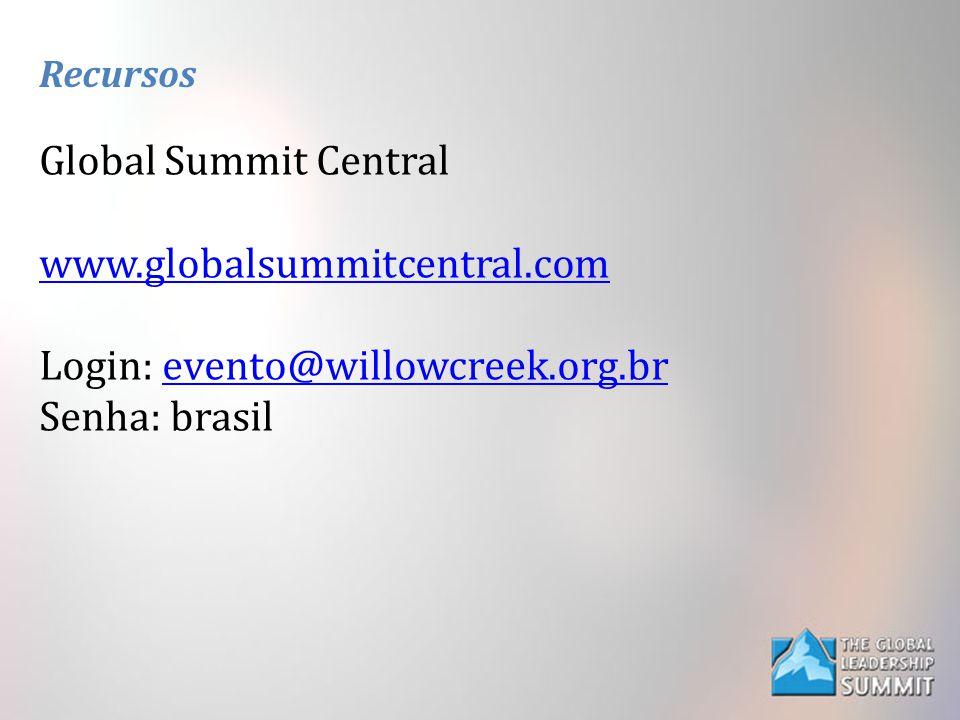 Recursos Global Summit Central www.globalsummitcentral.com Login: evento@willowcreek.org.brevento@willowcreek.org.br Senha: brasil