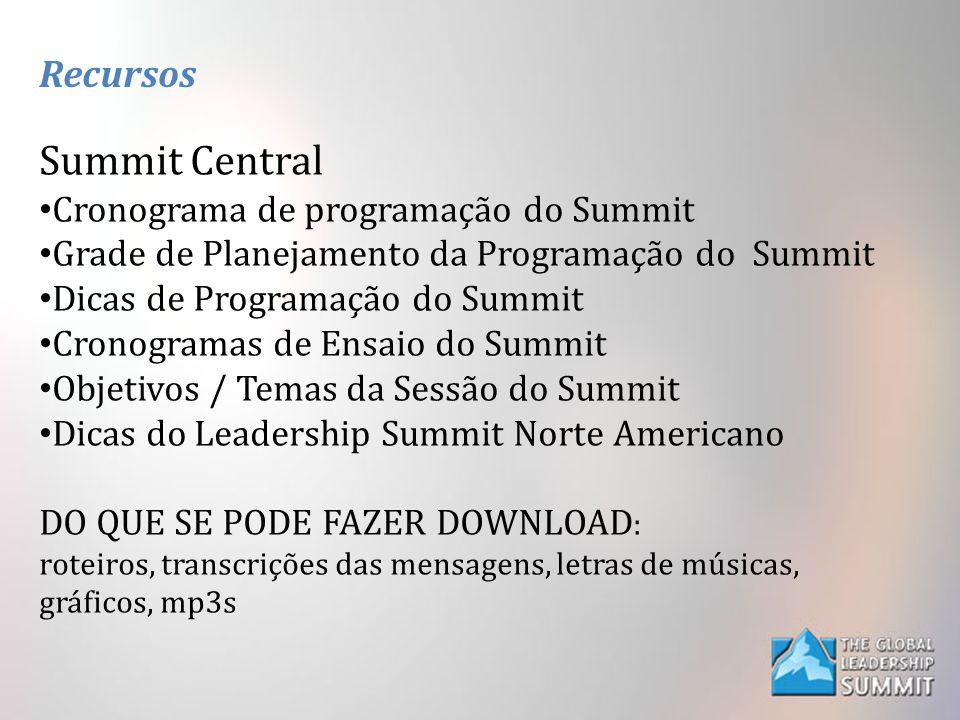 Recursos Summit Central Cronograma de programação do Summit Grade de Planejamento da Programação do Summit Dicas de Programação do Summit Cronog