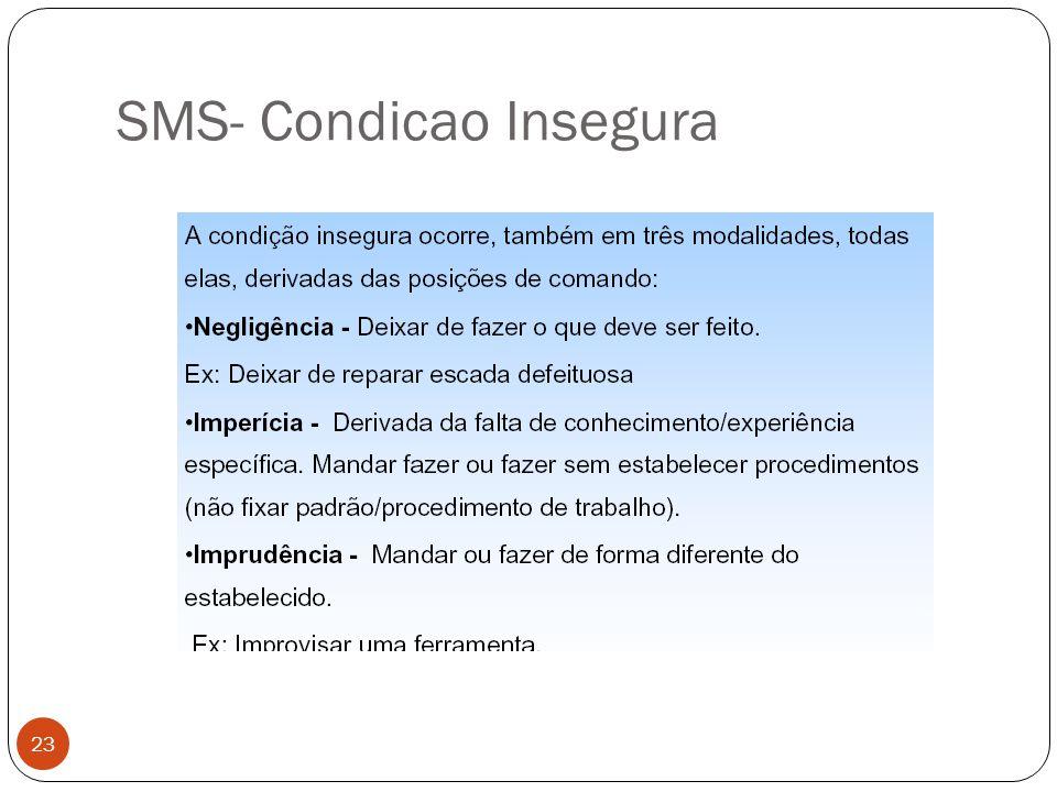 SMS- Condicao Insegura 23