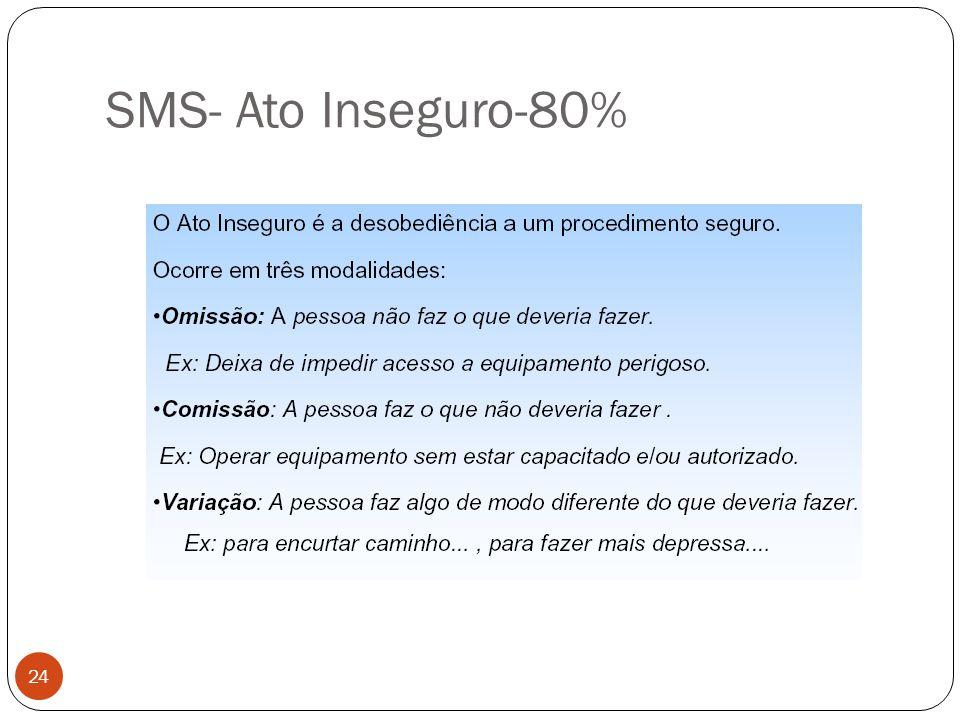 SMS- Ato Inseguro-80% 24
