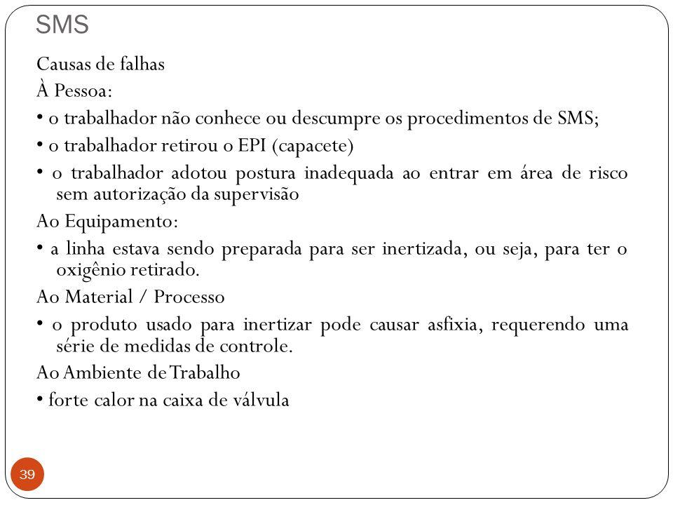 SMS 39 Causas de falhas À Pessoa: o trabalhador não conhece ou descumpre os procedimentos de SMS; o trabalhador retirou o EPI (capacete) o trabalhador