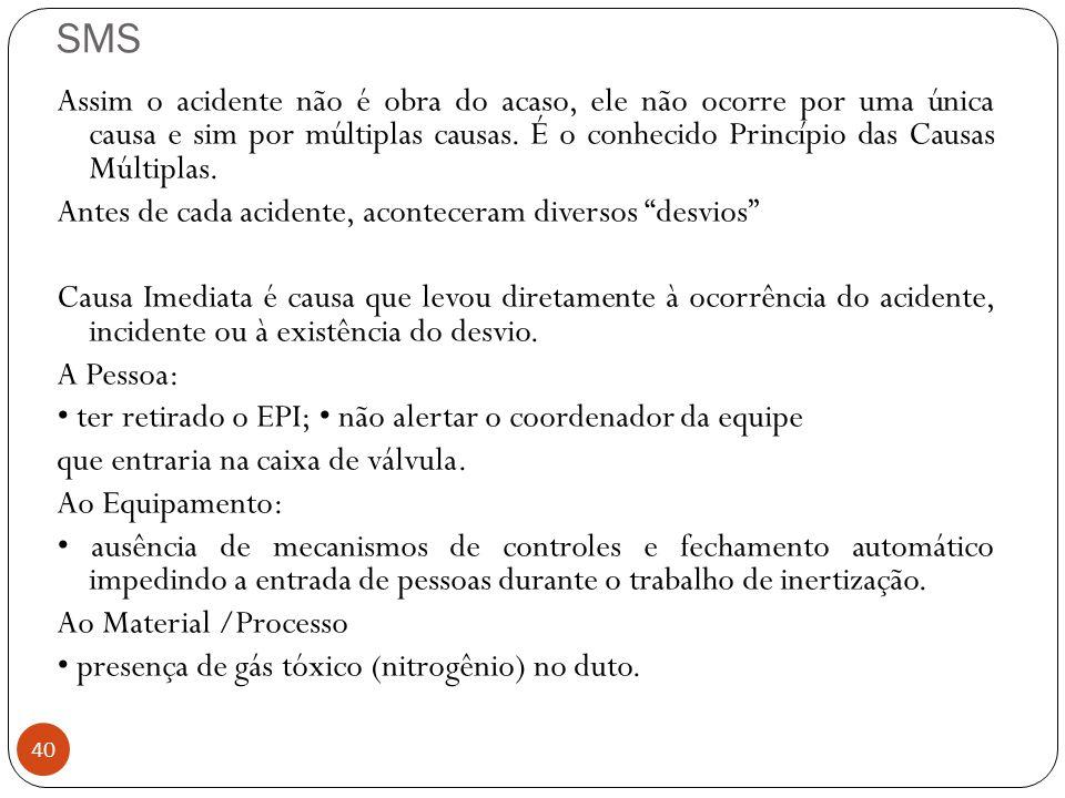 SMS 40 Assim o acidente não é obra do acaso, ele não ocorre por uma única causa e sim por múltiplas causas. É o conhecido Princípio das Causas Múltipl