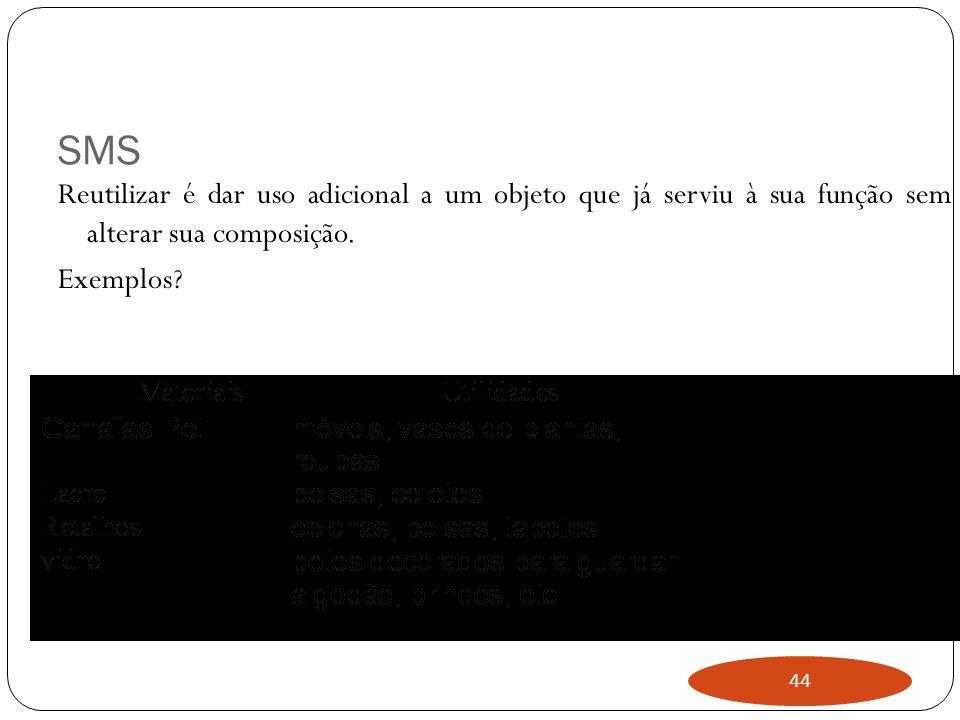 SMS Reutilizar é dar uso adicional a um objeto que já serviu à sua função sem alterar sua composição. Exemplos? 44