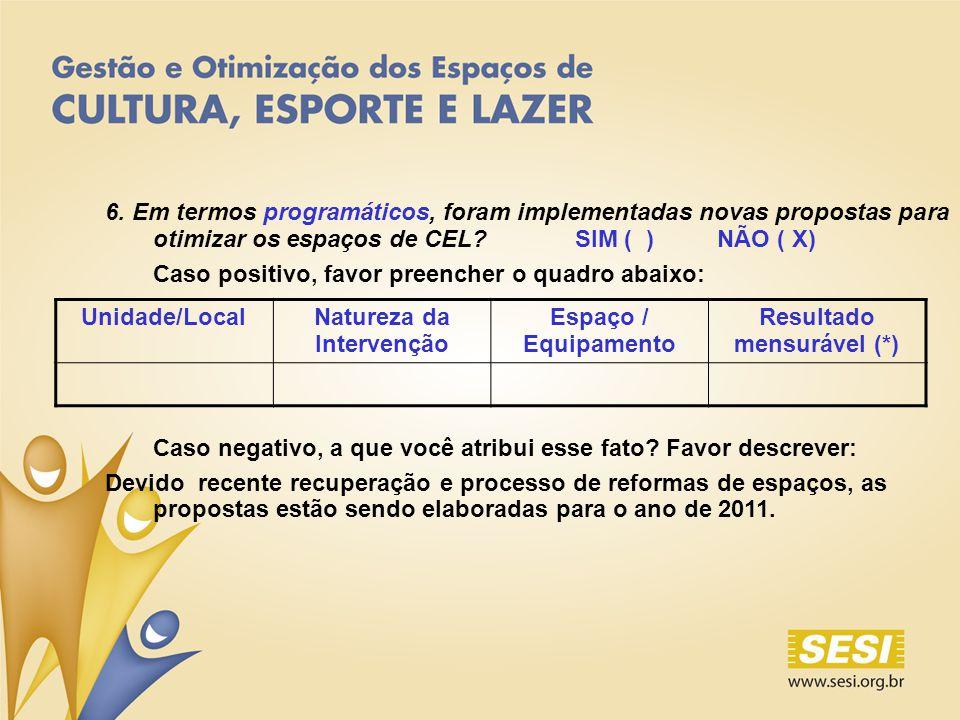 6. Em termos programáticos, foram implementadas novas propostas para otimizar os espaços de CEL.