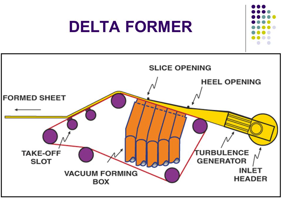 DELTA FORMER