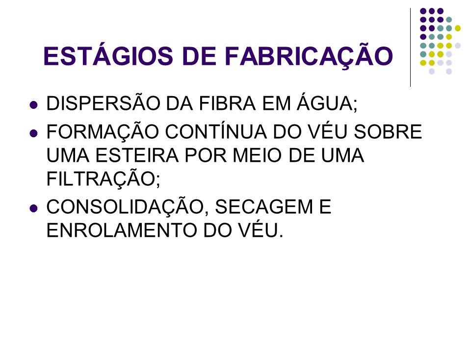 PROCESSO DE FABRICAÇÃO