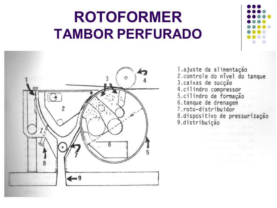 ROTOFORMER TAMBOR PERFURADO