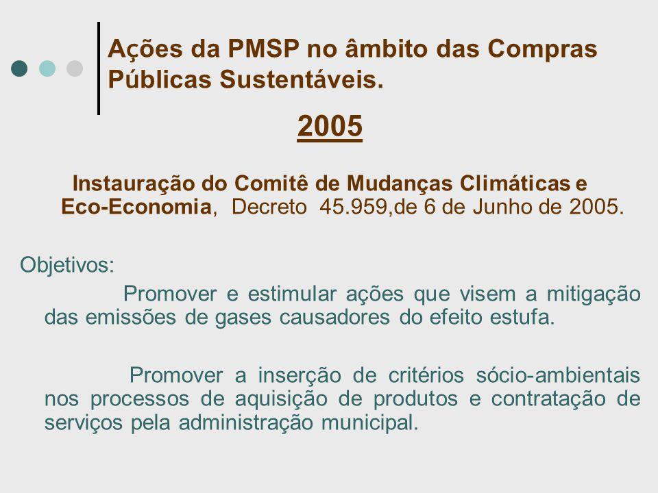 2005 Instauração do Comitê de Mudanças Climáticas e Eco-Economia, Decreto 45.959,de 6 de Junho de 2005. Objetivos: Promover e estimular ações que vise