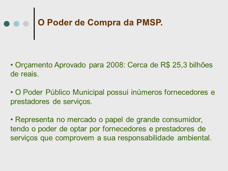 O Poder de Compra da PMSP. Orçamento Aprovado para 2008: Cerca de R$ 25,3 bilhões de reais. O Poder Público Municipal possui inúmeros fornecedores e p