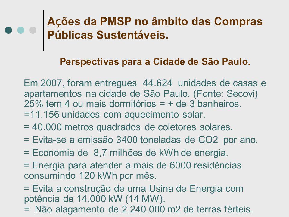 Perspectivas para a Cidade de São Paulo. Em 2007, foram entregues 44.624 unidades de casas e apartamentos na cidade de São Paulo. (Fonte: Secovi) 25%