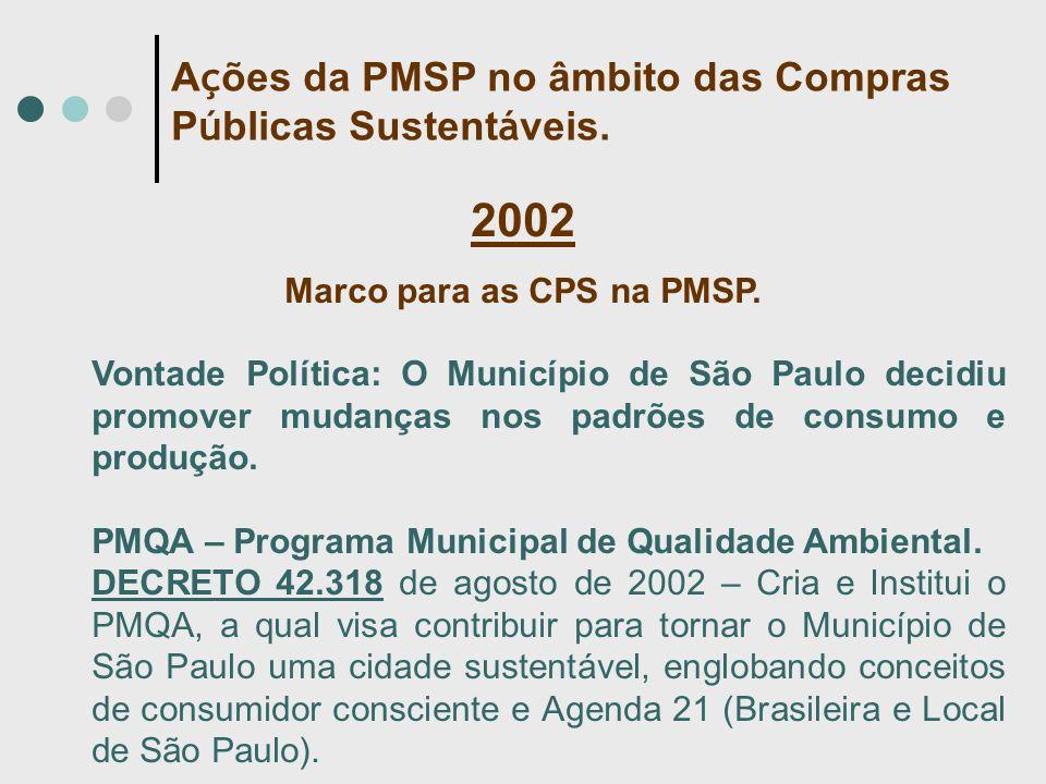 2002 Marco para as CPS na PMSP. Vontade Política: O Município de São Paulo decidiu promover mudanças nos padrões de consumo e produção. PMQA – Program