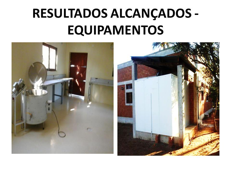 RESULTADOS ALCANÇADOS - EQUIPAMENTOS
