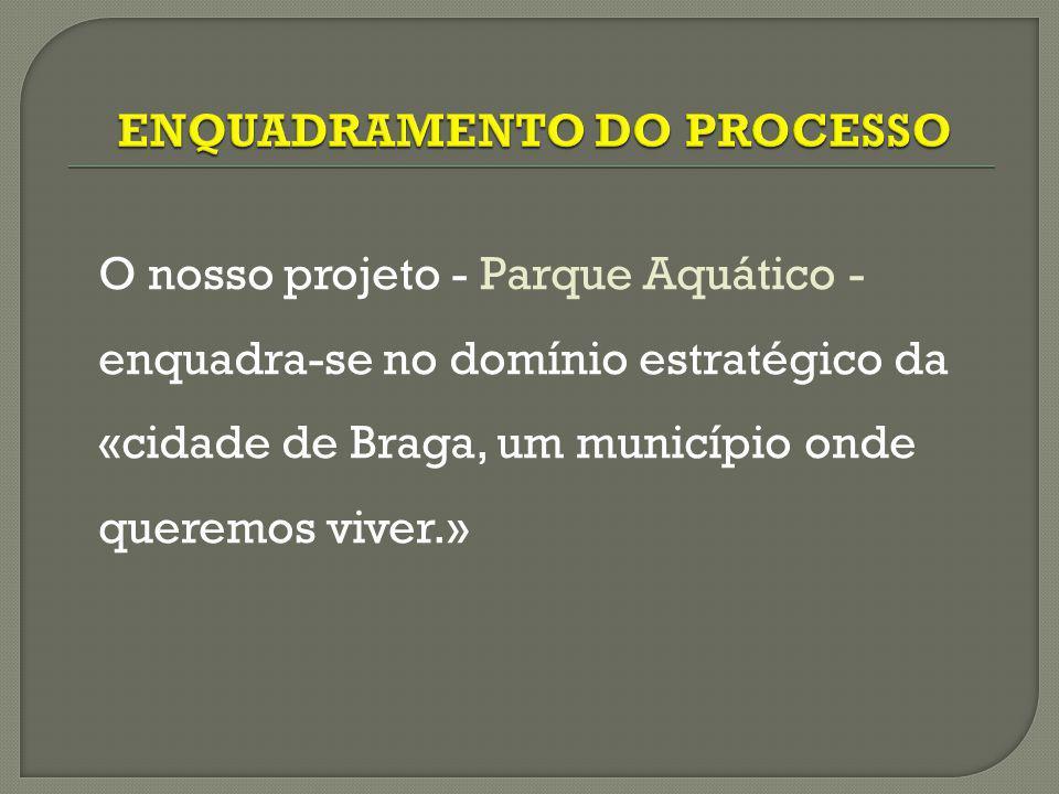 O nosso projeto - Parque Aquático - enquadra-se no domínio estratégico da «cidade de Braga, um município onde queremos viver.»