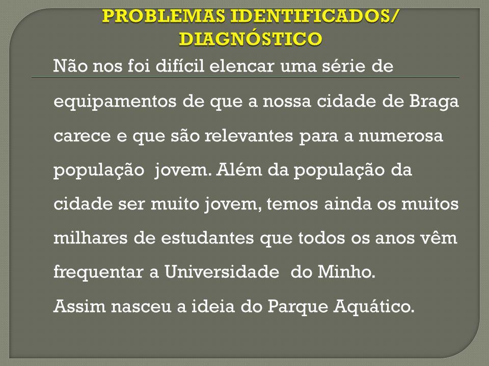 Não nos foi difícil elencar uma série de equipamentos de que a nossa cidade de Braga carece e que são relevantes para a numerosa população jovem. Além