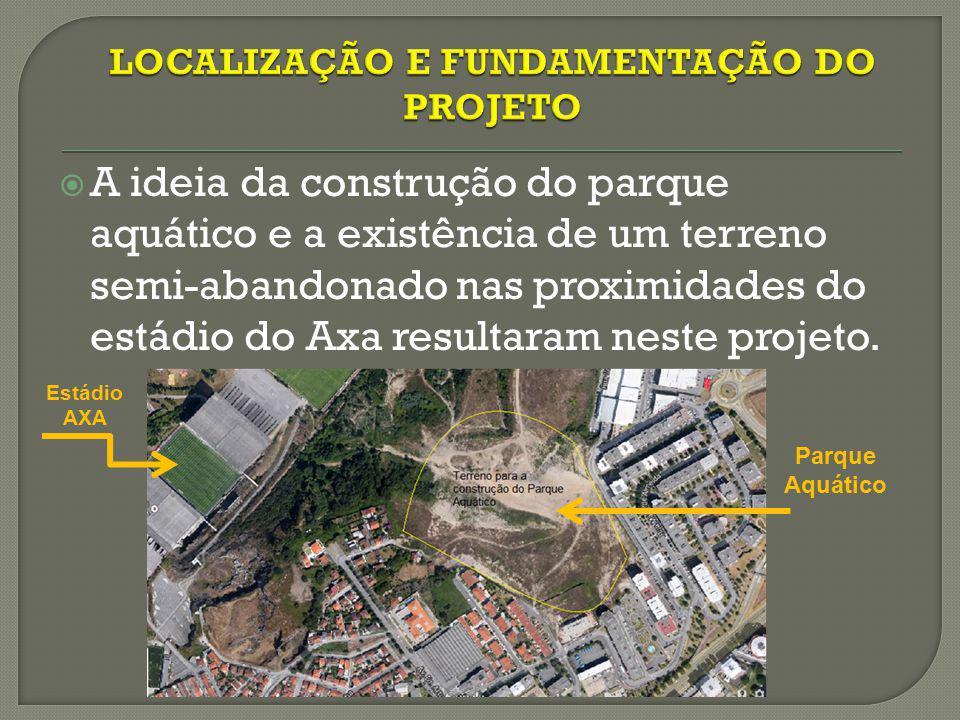  A ideia da construção do parque aquático e a existência de um terreno semi-abandonado nas proximidades do estádio do Axa resultaram neste projeto. E