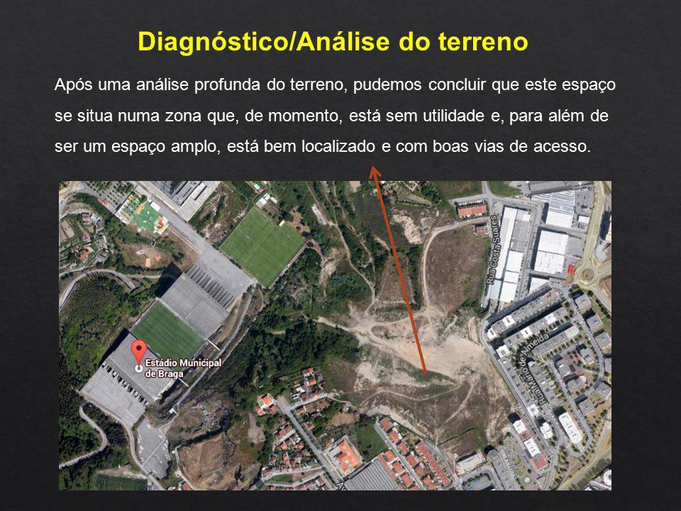 Diagnóstico/Análise do terreno Após uma análise profunda do terreno, pudemos concluir que este espaço se situa numa zona que, de momento, está sem uti