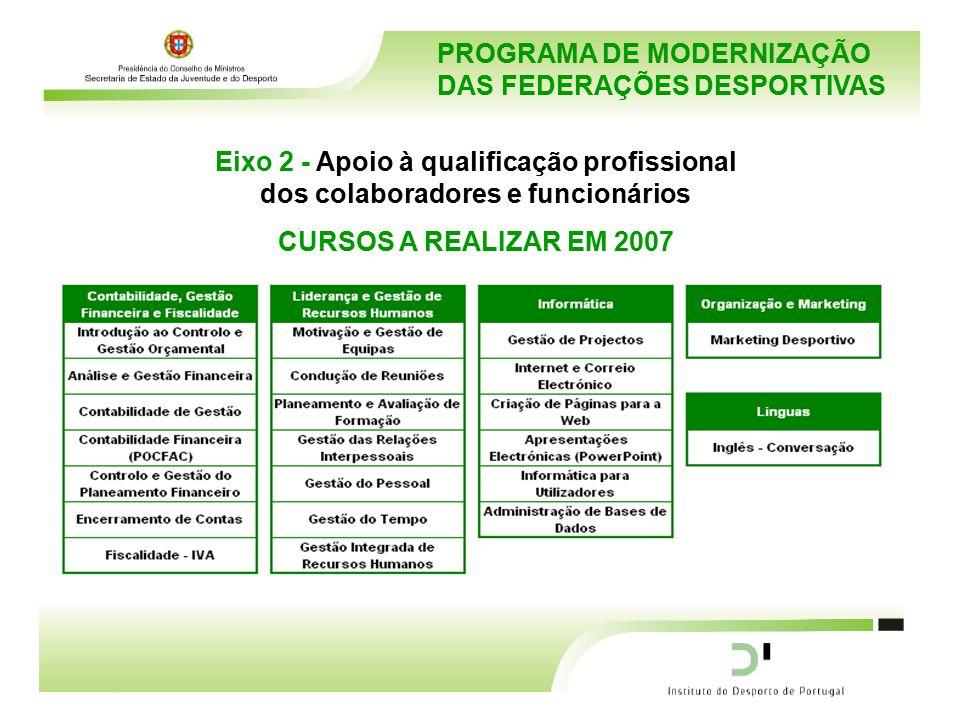 PROGRAMA DE MODERNIZAÇÃO DAS FEDERAÇÕES DESPORTIVAS Eixo 2 - Apoio à qualificação profissional dos colaboradores e funcionários CURSOS A REALIZAR EM 2007