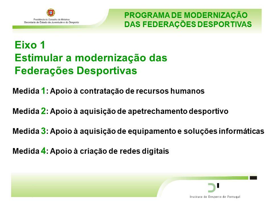 PROGRAMA DE MODERNIZAÇÃO DAS FEDERAÇÕES DESPORTIVAS Eixo 1 Estimular a modernização das Federações Desportivas Medida 1 : Apoio à contratação de recursos humanos Medida 2 : Apoio à aquisição de apetrechamento desportivo Medida 3 : Apoio à aquisição de equipamento e soluções informáticas Medida 4 : Apoio à criação de redes digitais