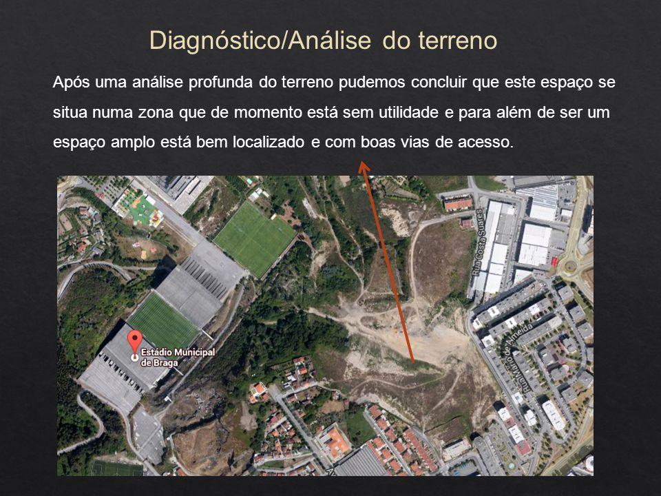 Diagnóstico/Análise do terreno Após uma análise profunda do terreno pudemos concluir que este espaço se situa numa zona que de momento está sem utilidade e para além de ser um espaço amplo está bem localizado e com boas vias de acesso.