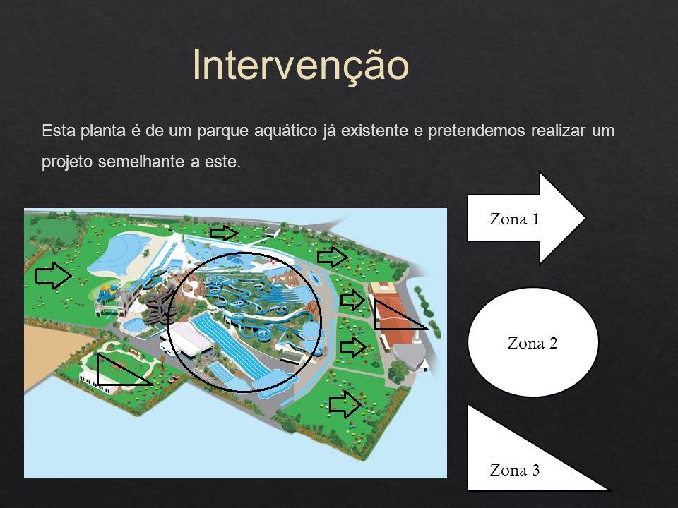 Zona 1 Zona 2 Zona 3 Intervenção Esta planta é de um parque aquático já existente e pretendemos realizar um projeto semelhante a este.
