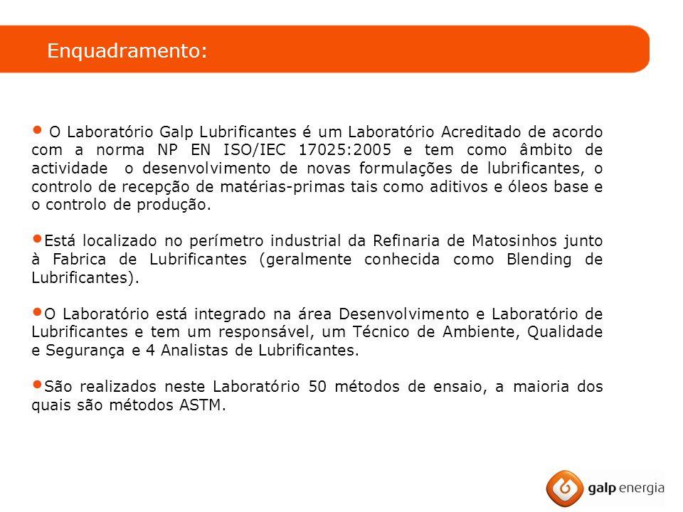 O Laboratório Galp Lubrificantes é um Laboratório Acreditado de acordo com a norma NP EN ISO/IEC 17025:2005 e tem como âmbito de actividade o desenvolvimento de novas formulações de lubrificantes, o controlo de recepção de matérias-primas tais como aditivos e óleos base e o controlo de produção.