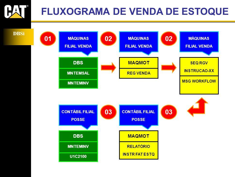 DBSi FLUXOGRAMA DE VENDA DE ESTOQUE DBS MNTEMSAL MNTEMINV MÁQUINAS FILIAL VENDA SEQ RGV INSTRUCAO-XX MSG WORKFLOW CONTÁBIL FILIAL POSSE DBS MNTEMINV U1C2100 CONTÁBIL FILIAL POSSE MAQMOT RELATÓRIO INSTR FAT ESTQ 0102 MÁQUINAS FILIAL VENDA MAQMOT REG VENDA MÁQUINAS FILIAL VENDA 02 03