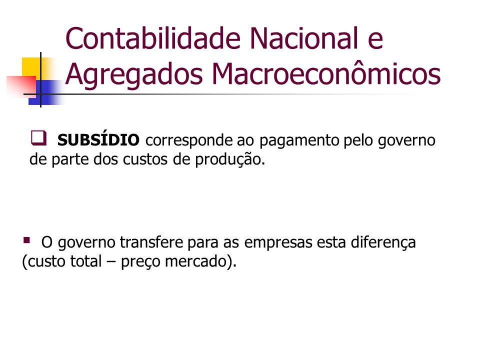 Contabilidade Nacional e Agregados Macroeconômicos  SUBSÍDIO corresponde ao pagamento pelo governo de parte dos custos de produção.  O governo trans