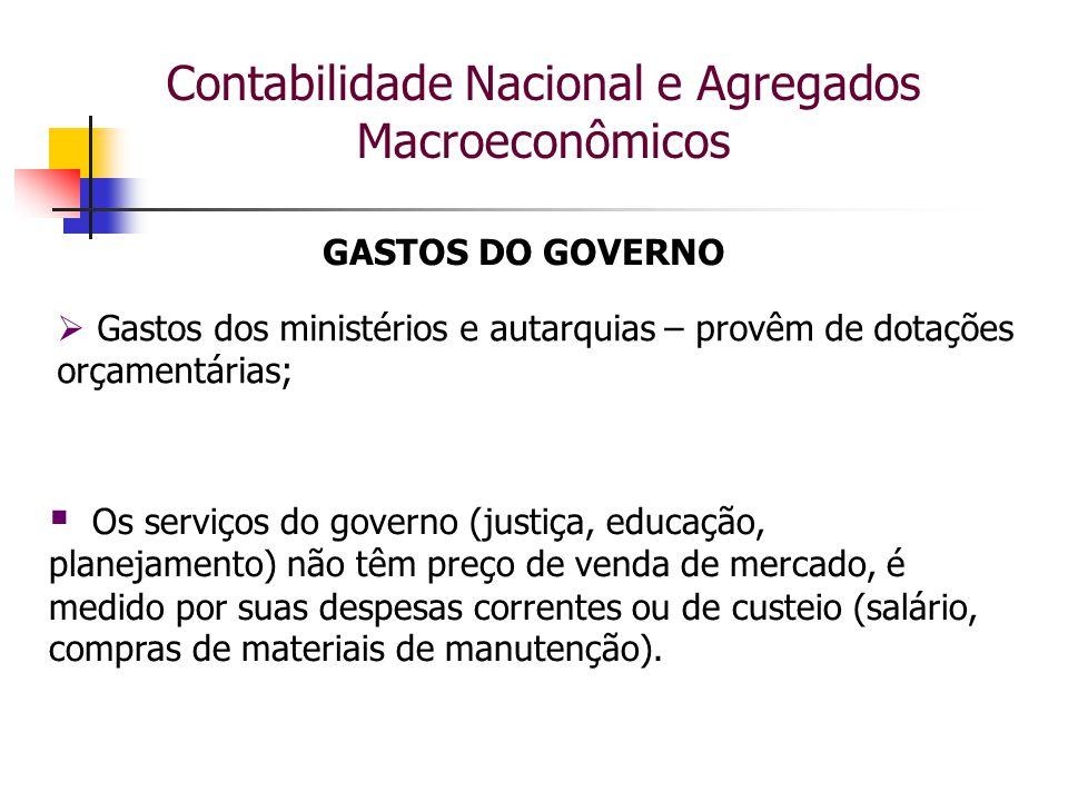 Contabilidade Nacional e Agregados Macroeconômicos GASTOS DO GOVERNO  Gastos dos ministérios e autarquias – provêm de dotações orçamentárias;  Os se