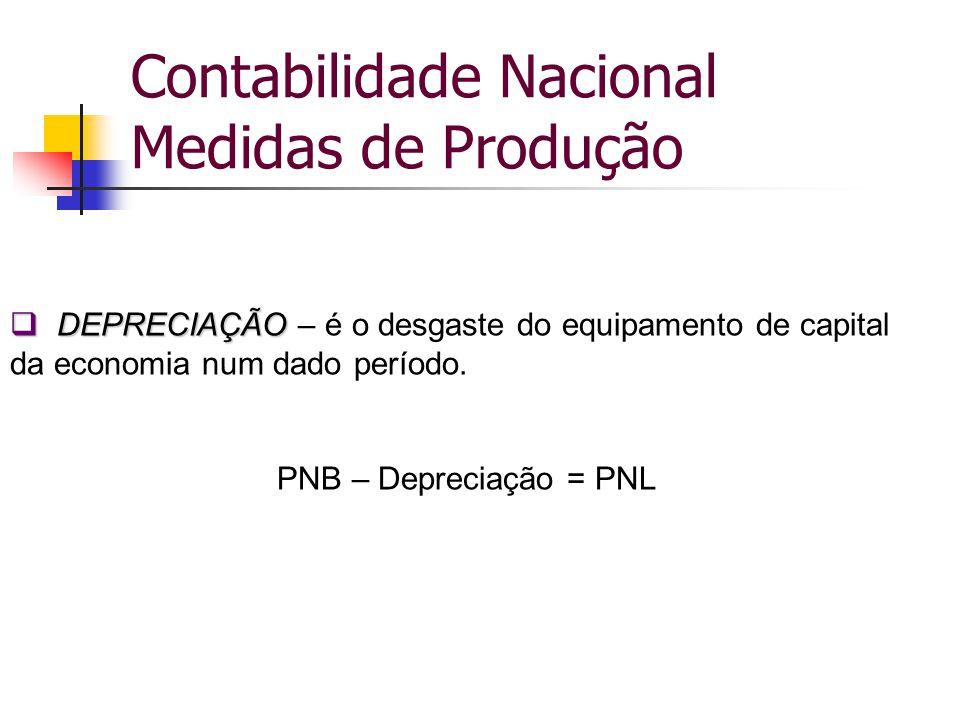 Contabilidade Nacional Medidas de Produção  DEPRECIAÇÃO  DEPRECIAÇÃO – é o desgaste do equipamento de capital da economia num dado período. PNB – De